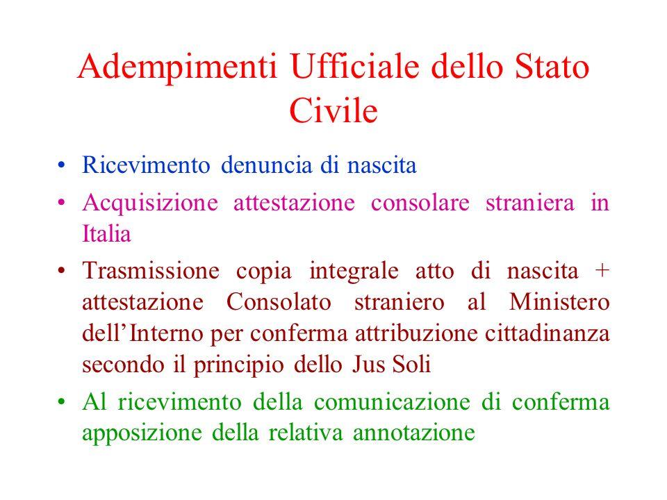 Adempimenti Ufficiale dello Stato Civile