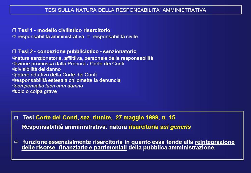 TESI SULLA NATURA DELLA RESPONSABILITA' AMMINISTRATIVA