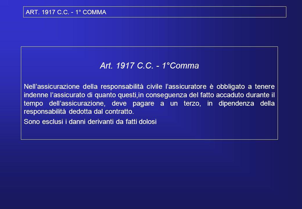 ART. 1917 C.C. - 1° COMMA Art. 1917 C.C. - 1°Comma.