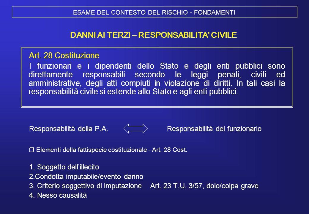 ESAME DEL CONTESTO DEL RISCHIO - FONDAMENTI