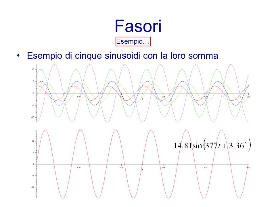 Fasori Esempio di cinque sinusoidi con la loro somma Esempio…