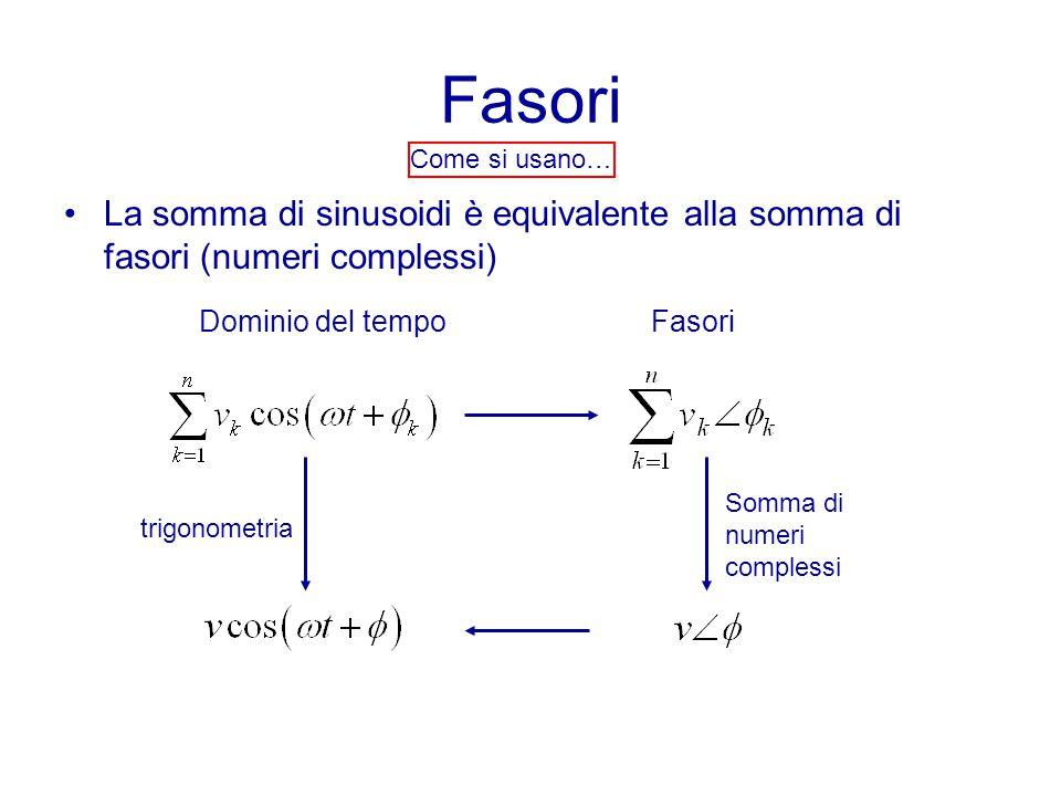 Fasori Come si usano… La somma di sinusoidi è equivalente alla somma di fasori (numeri complessi) Dominio del tempo.