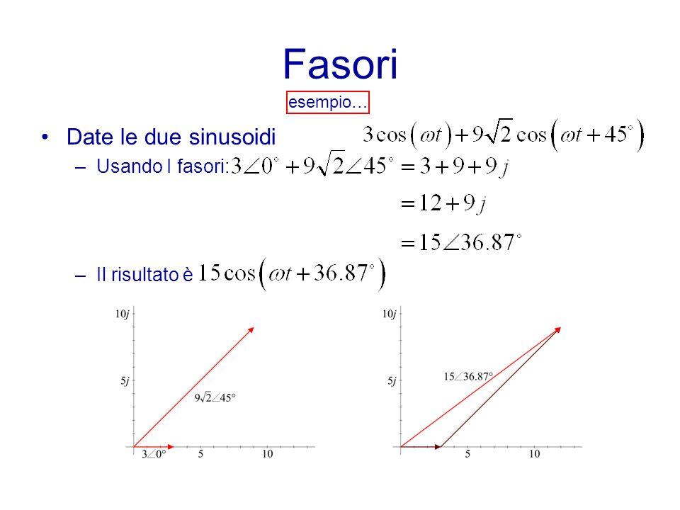 Fasori Date le due sinusoidi Usando I fasori: Il risultato è esempio…