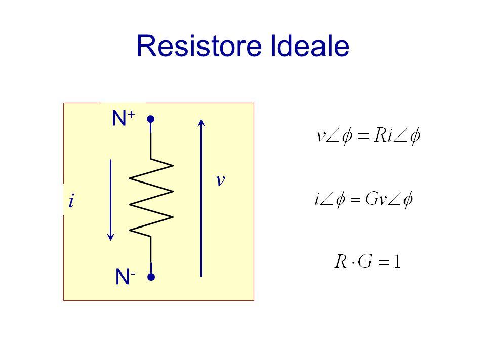 Resistore Ideale N+ N- i v