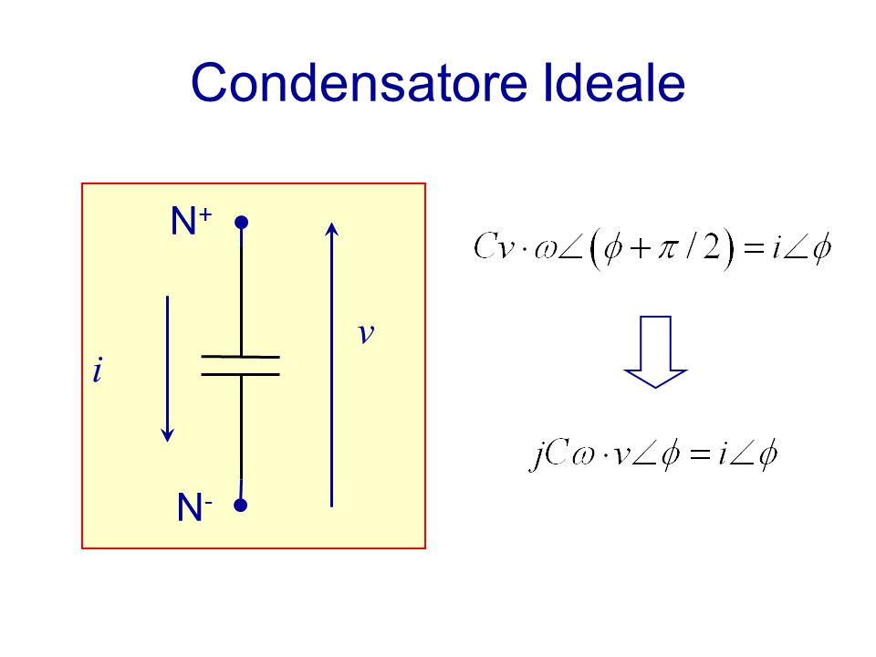 Condensatore Ideale N+ N- i v