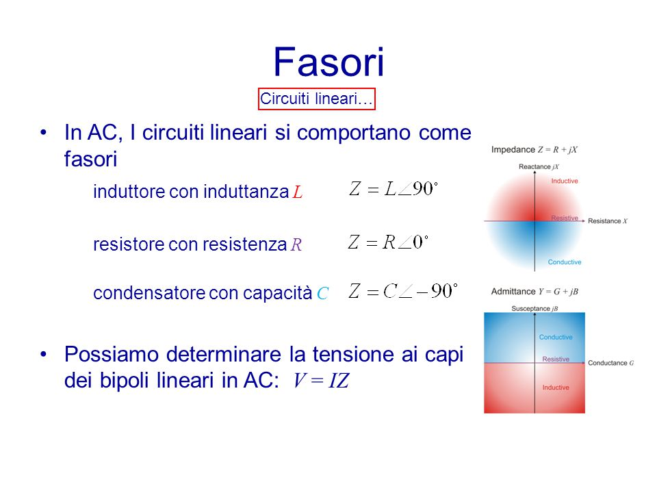 Fasori In AC, I circuiti lineari si comportano come fasori