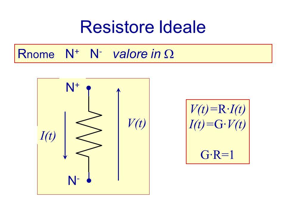 Resistore Ideale Rnome N+ N- valore in  N+ N- I(t) V(t) N+ N- I(t)