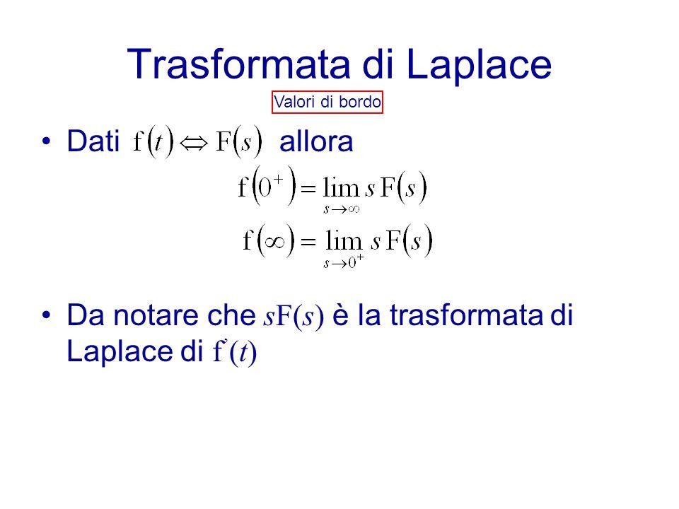 Trasformata di Laplace