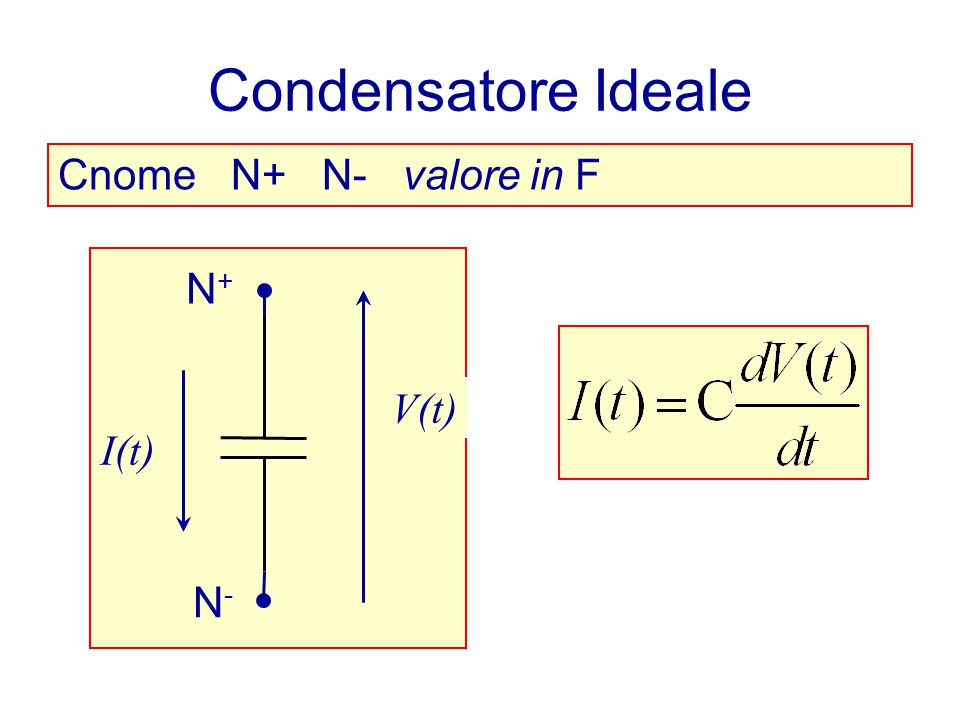 Condensatore Ideale Cnome N+ N- valore in F N+ N- I(t) V(t)