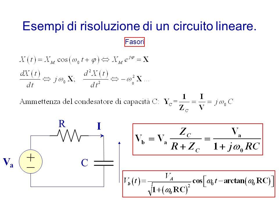 Esempi di risoluzione di un circuito lineare.