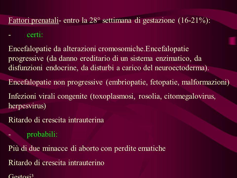 Fattori prenatali- entro la 28° settimana di gestazione (16-21%):