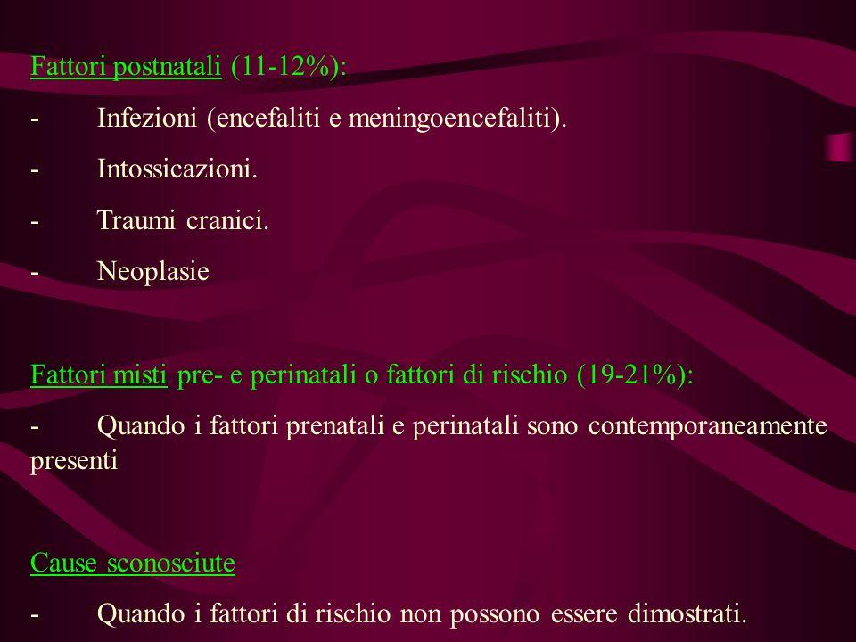 Fattori postnatali (11-12%):