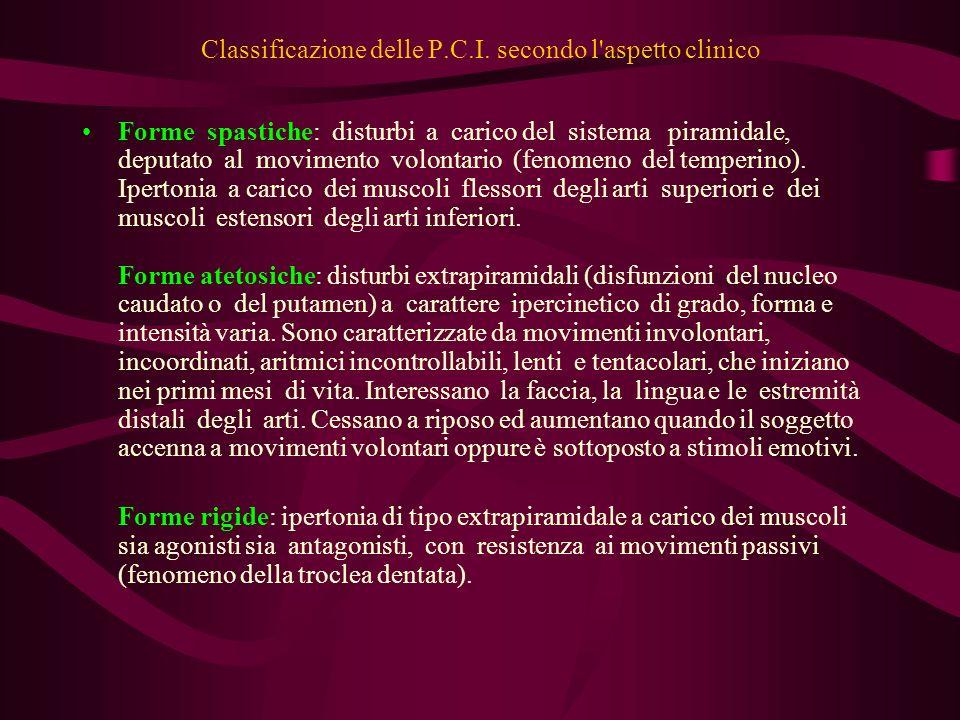 Classificazione delle P.C.I. secondo l aspetto clinico