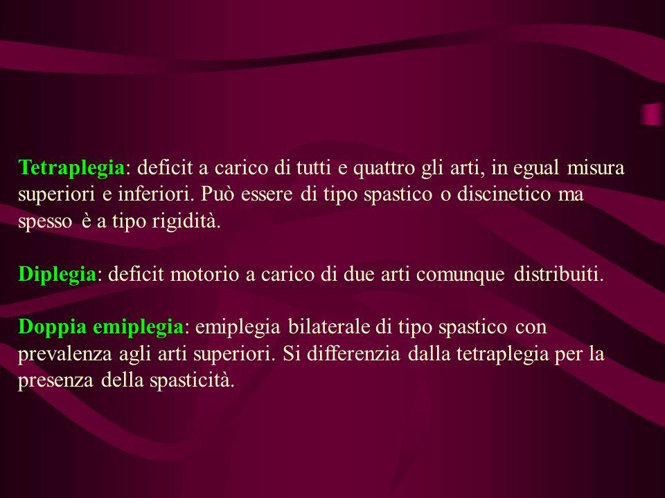 Tetraplegia: deficit a carico di tutti e quattro gli arti, in egual misura superiori e inferiori.