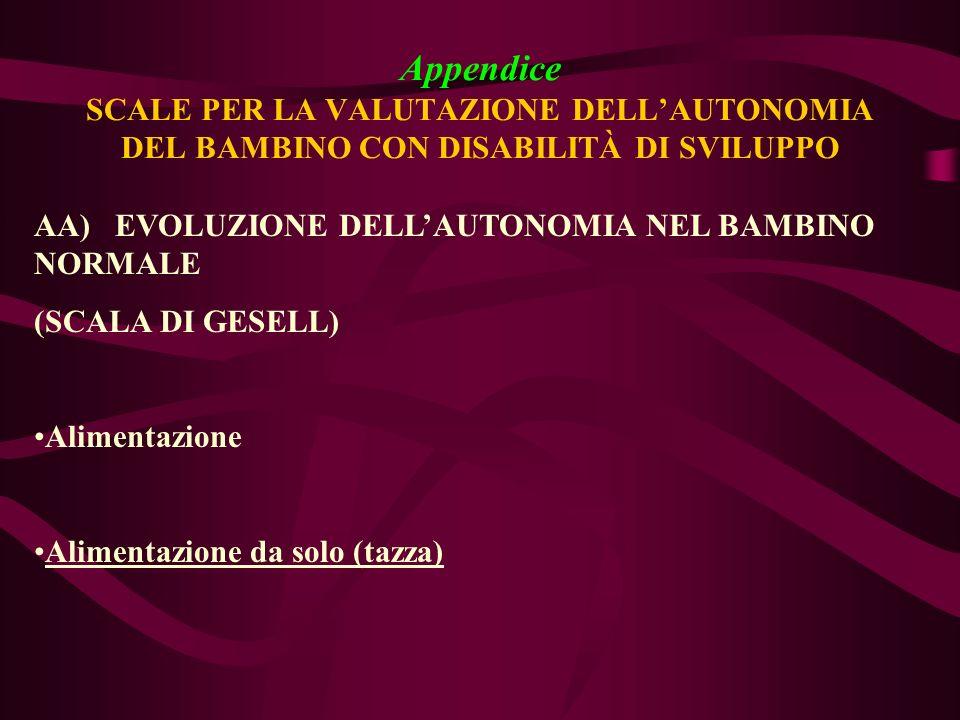 Appendice SCALE PER LA VALUTAZIONE DELL'AUTONOMIA DEL BAMBINO CON DISABILITÀ DI SVILUPPO