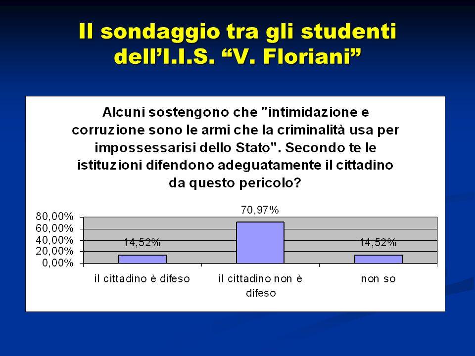 Il sondaggio tra gli studenti dell'I.I.S. V. Floriani