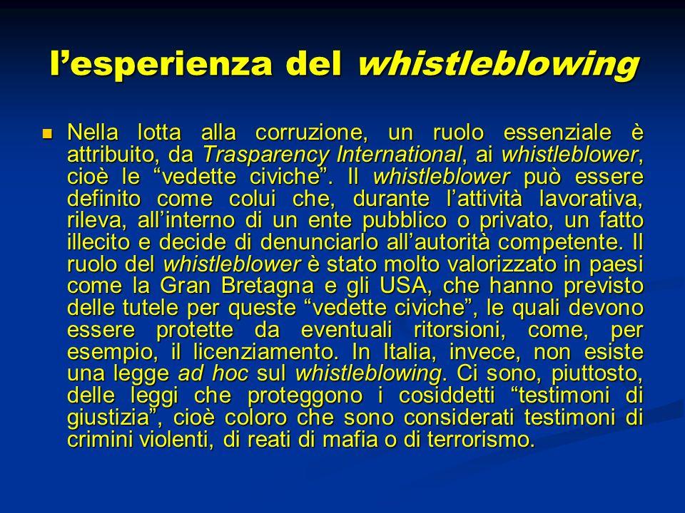 l'esperienza del whistleblowing