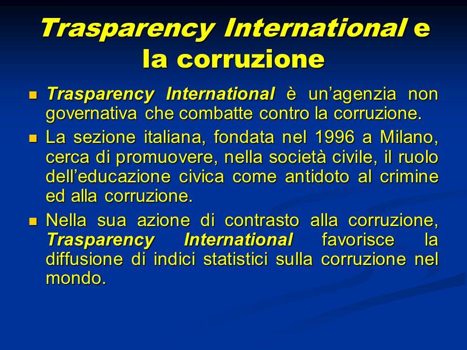 Trasparency International e la corruzione