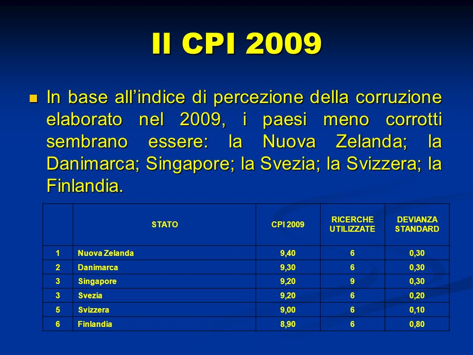 Il CPI 2009