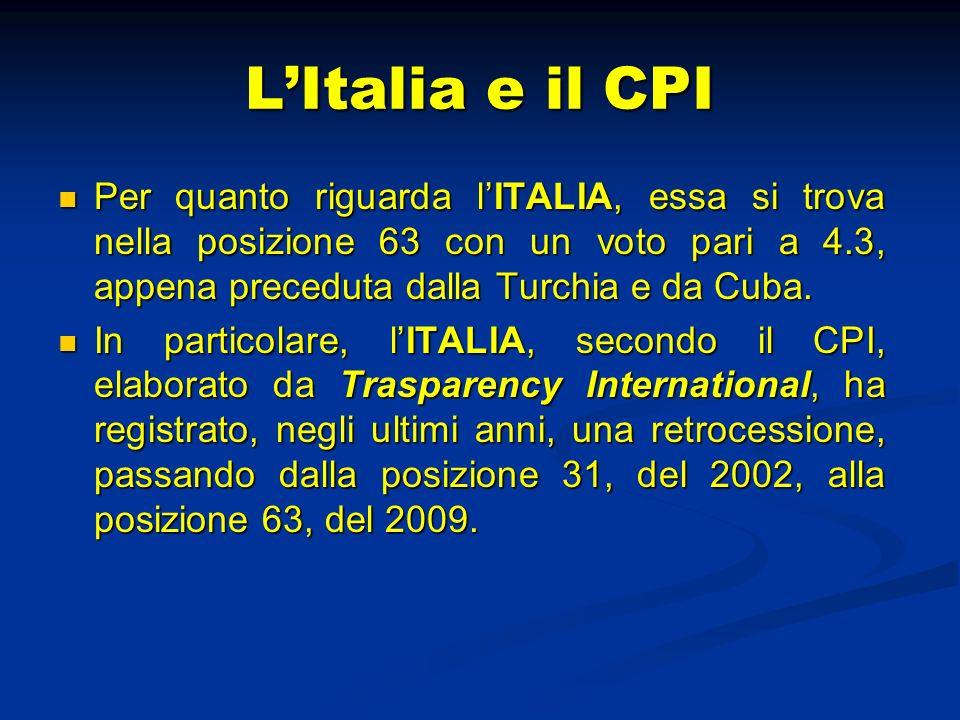 L'Italia e il CPI Per quanto riguarda l'ITALIA, essa si trova nella posizione 63 con un voto pari a 4.3, appena preceduta dalla Turchia e da Cuba.