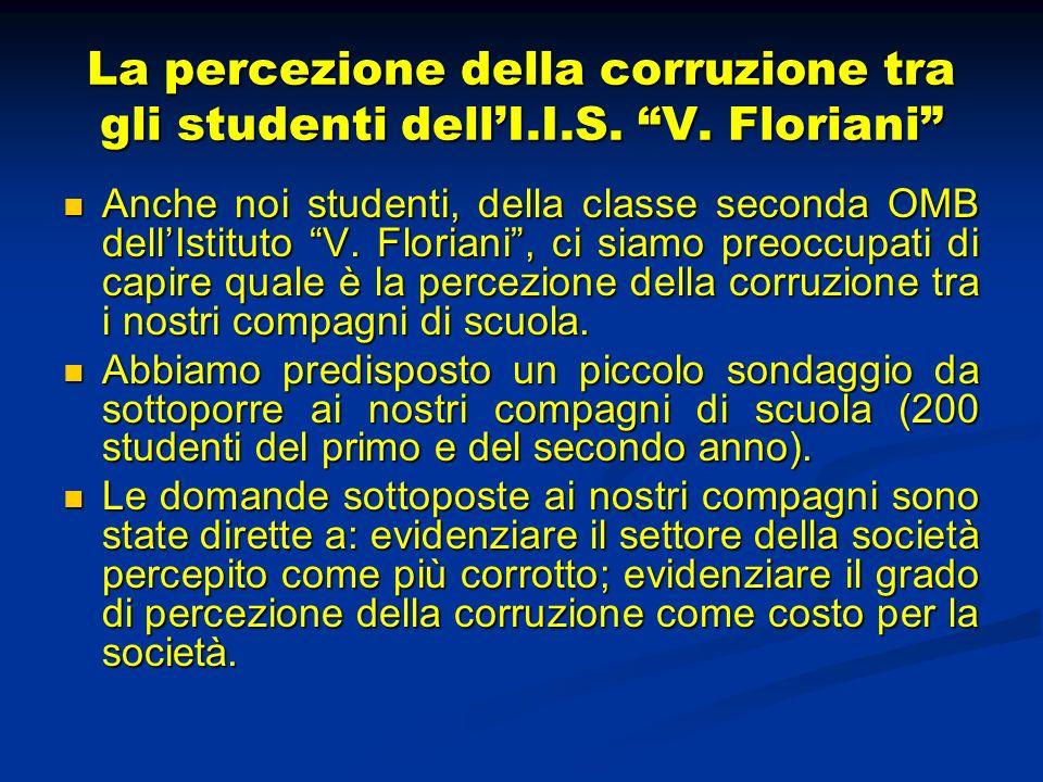 La percezione della corruzione tra gli studenti dell'I. I. S. V