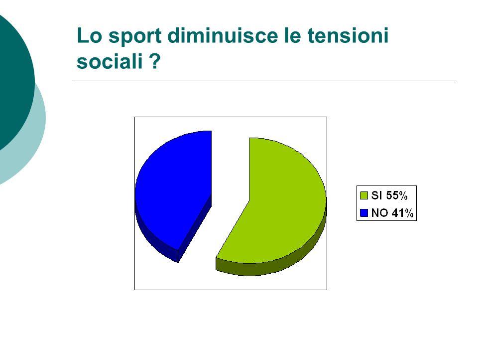Lo sport diminuisce le tensioni sociali