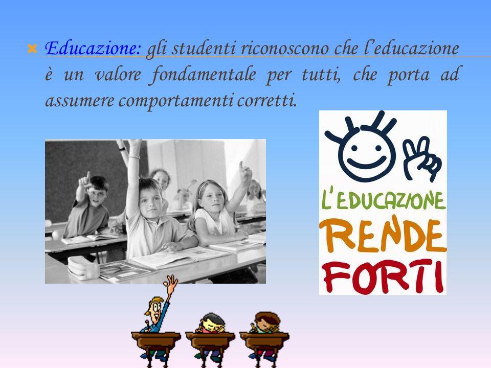 Educazione: gli studenti riconoscono che l'educazione è un valore fondamentale per tutti, che porta ad assumere comportamenti corretti.