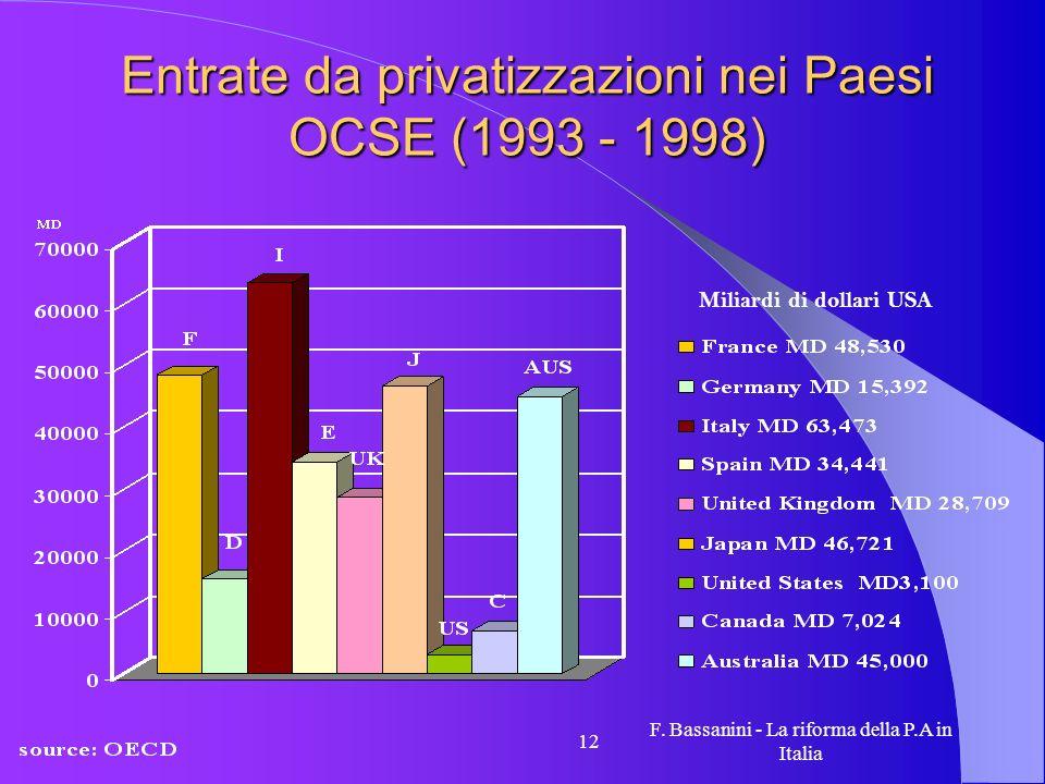 Entrate da privatizzazioni nei Paesi OCSE (1993 - 1998)