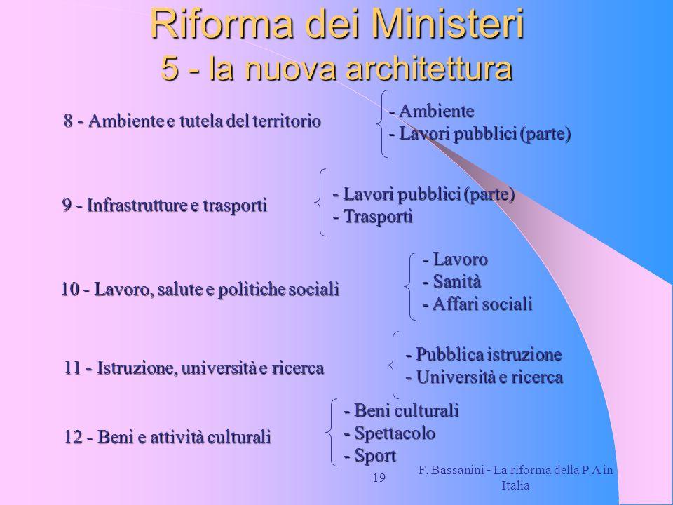 Riforma dei Ministeri 5 - la nuova architettura