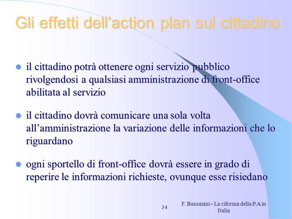 Gli effetti dell'action plan sul cittadino