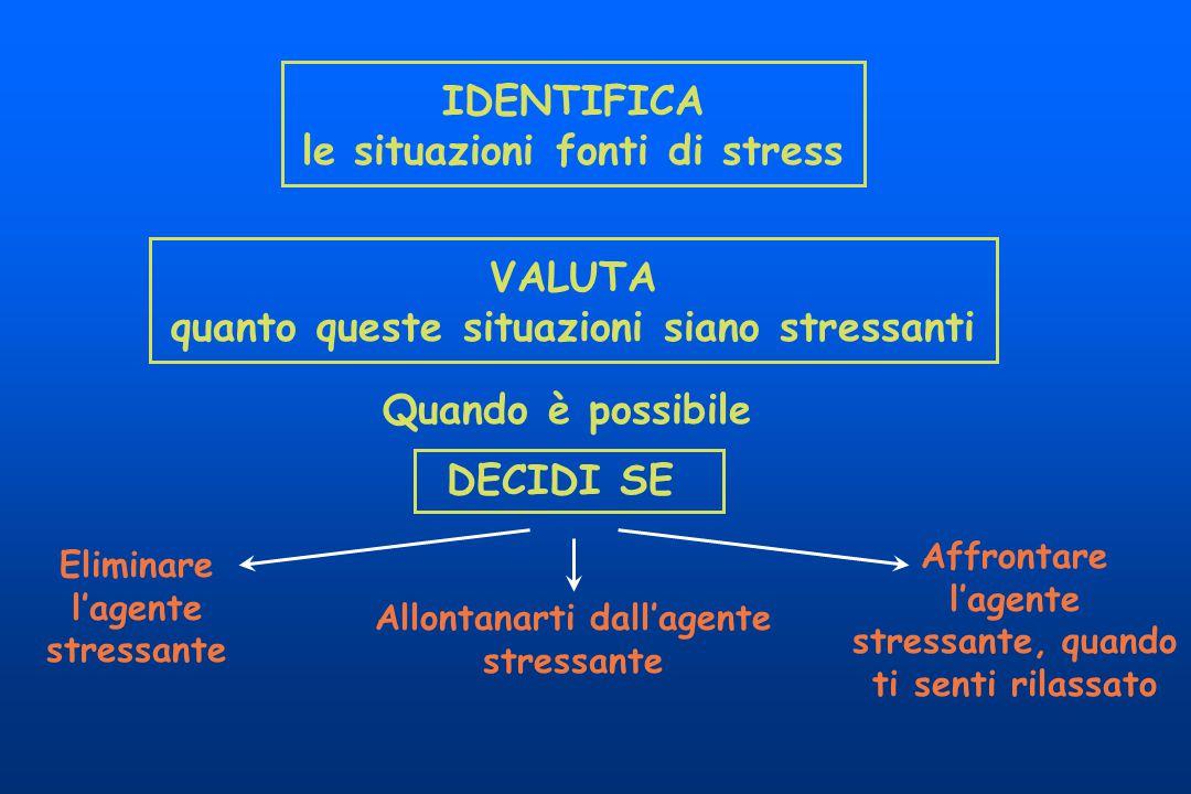 le situazioni fonti di stress