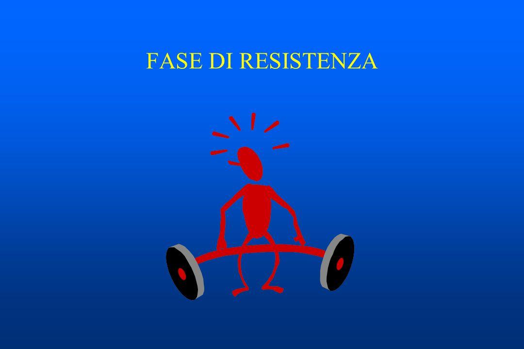 FASE DI RESISTENZA