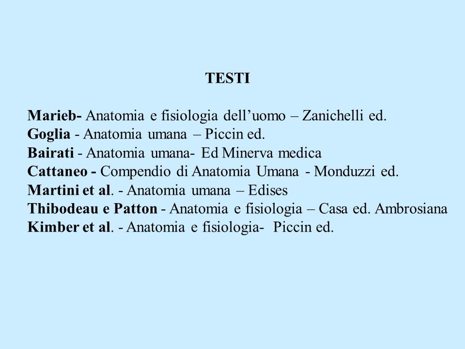 TESTI Marieb- Anatomia e fisiologia dell'uomo – Zanichelli ed. Goglia - Anatomia umana – Piccin ed.
