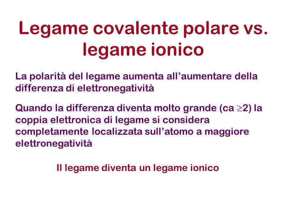 Legame covalente polare vs. legame ionico