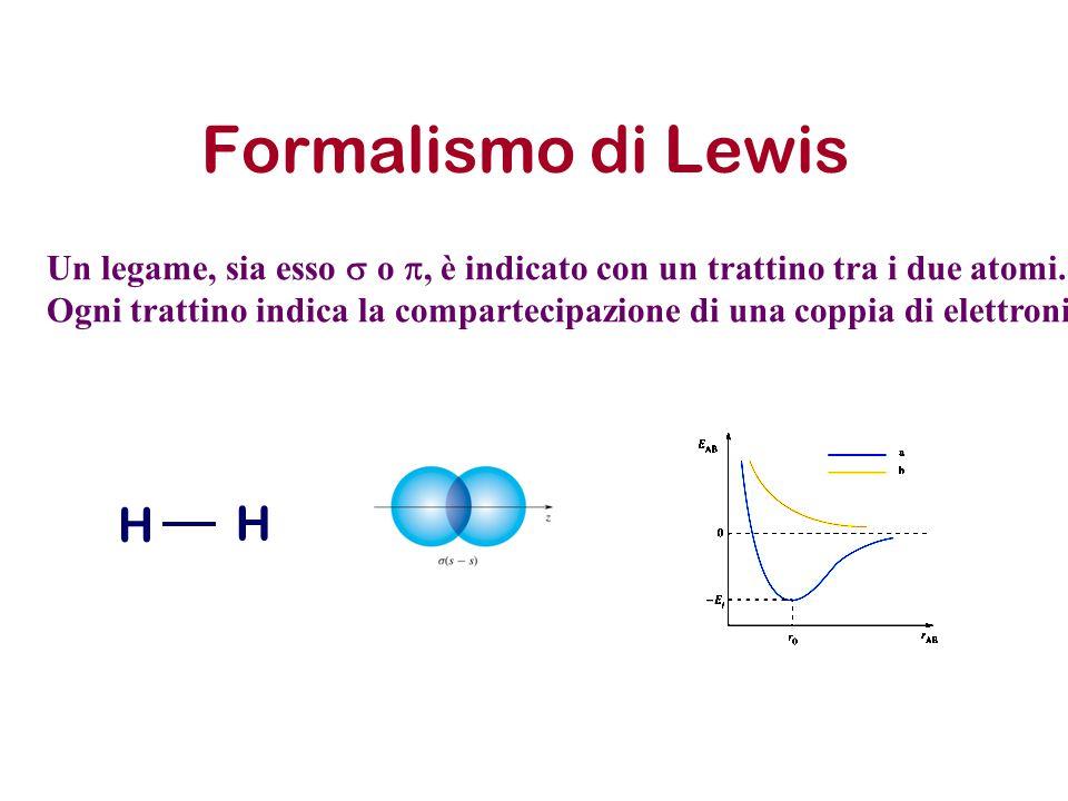 Formalismo di Lewis Un legame, sia esso s o p, è indicato con un trattino tra i due atomi.