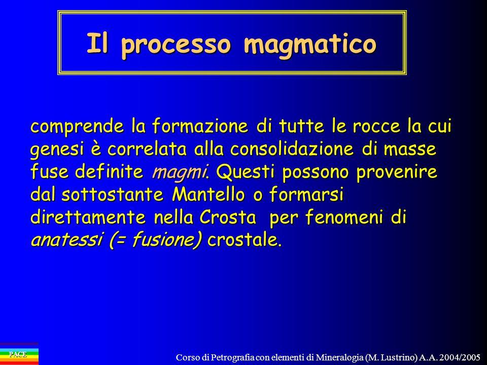 Il processo magmatico
