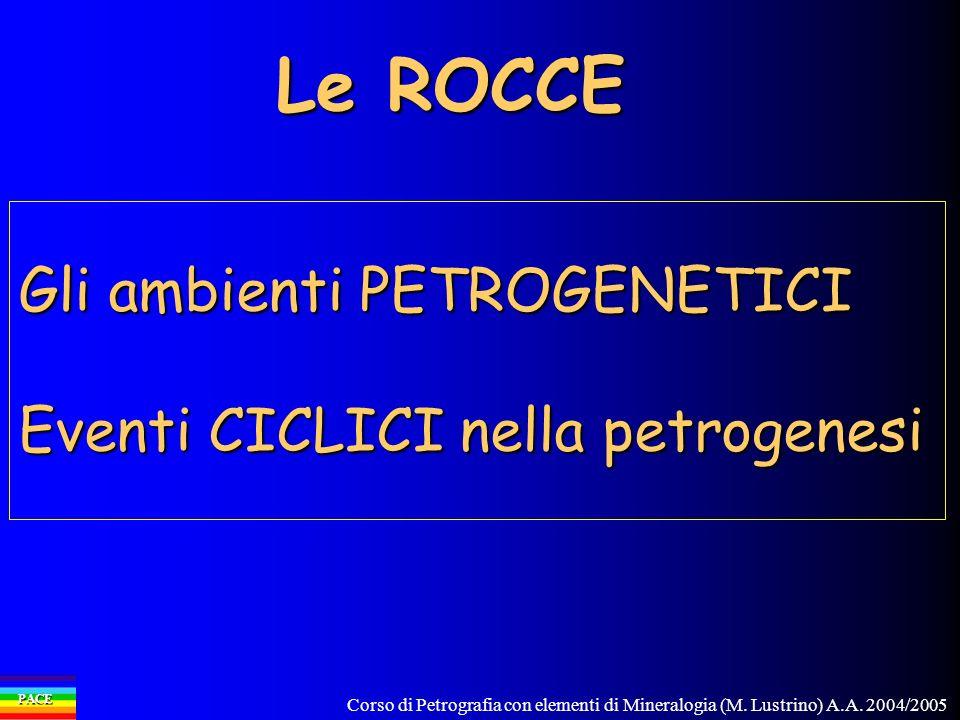 Gli ambienti PETROGENETICI Eventi CICLICI nella petrogenesi