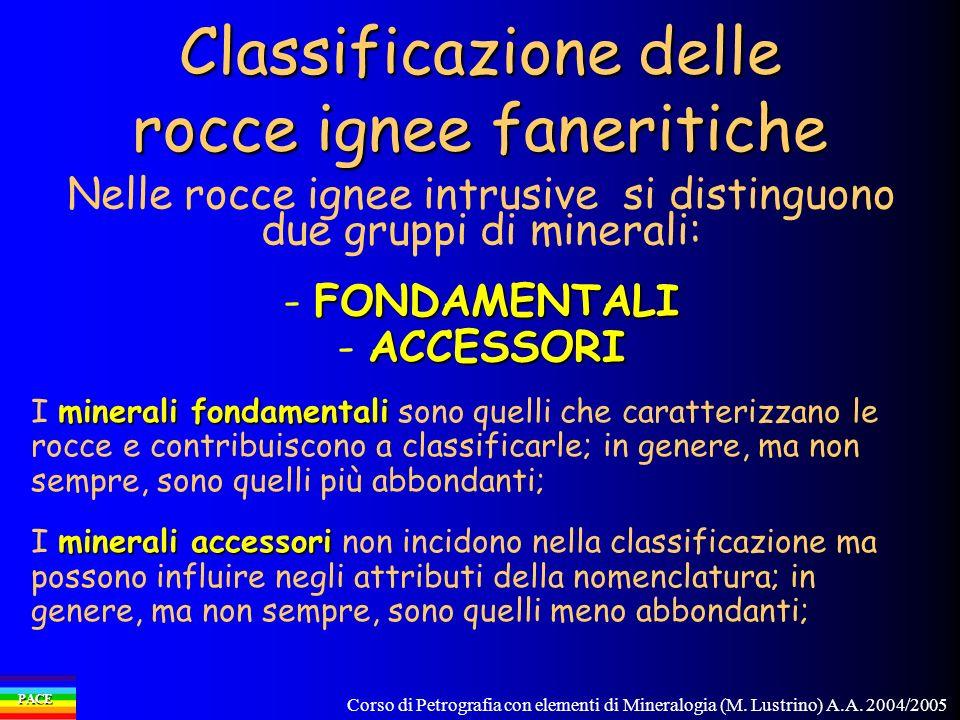 Classificazione delle rocce ignee faneritiche