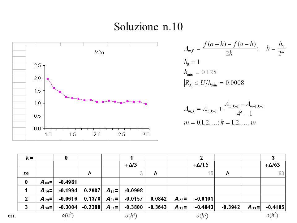 Soluzione n.10 err. o(h2) o(h4) o(h6) o(h8)