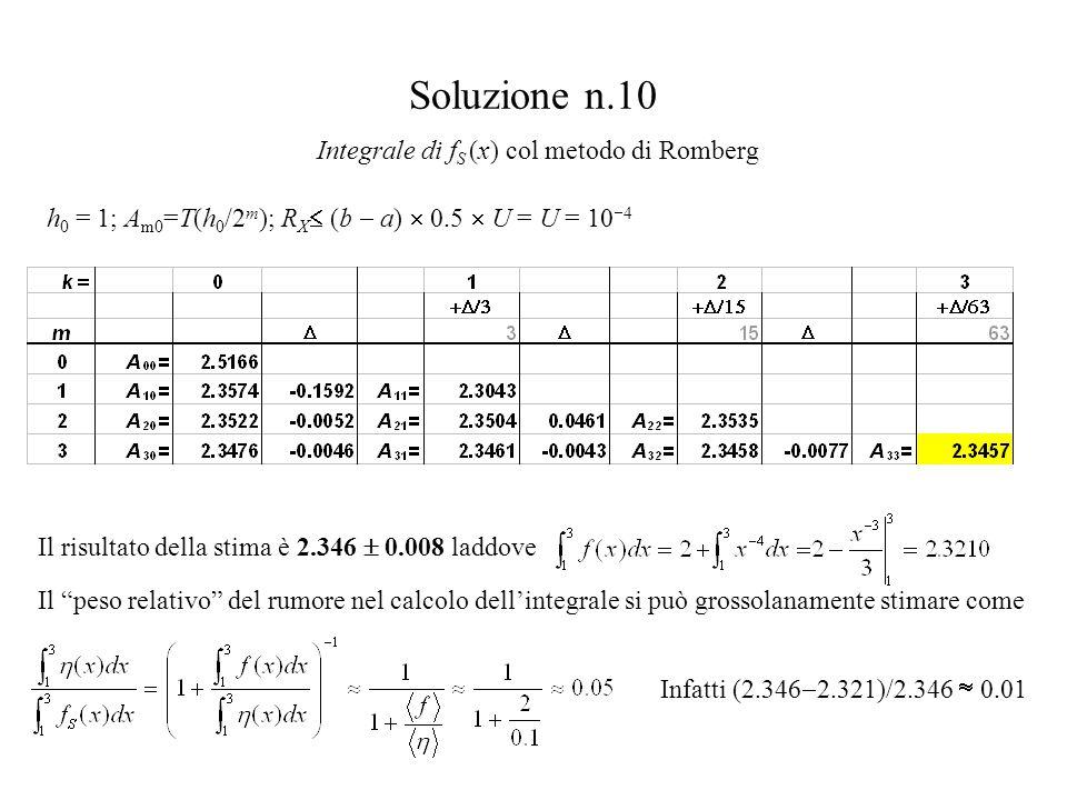 Integrale di fS (x) col metodo di Romberg