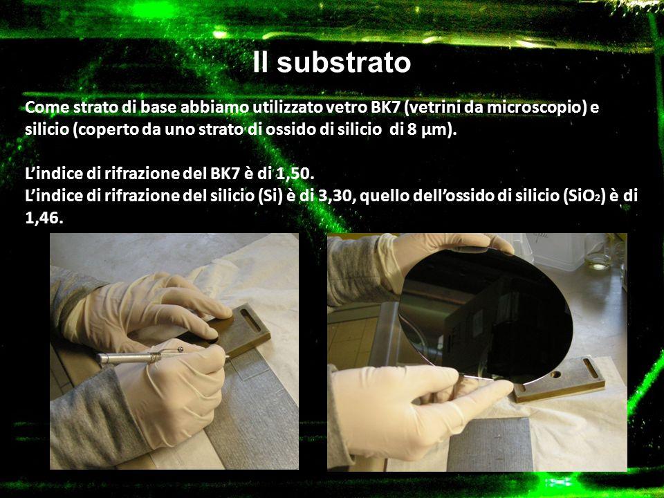 Il substrato