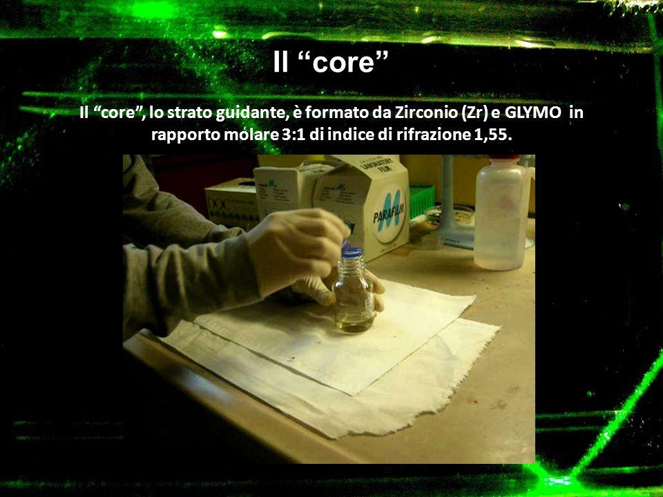Il core Il core , lo strato guidante, è formato da Zirconio (Zr) e GLYMO in rapporto molare 3:1 di indice di rifrazione 1,55.