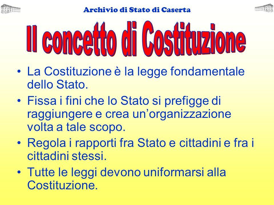 Il concetto di Costituzione
