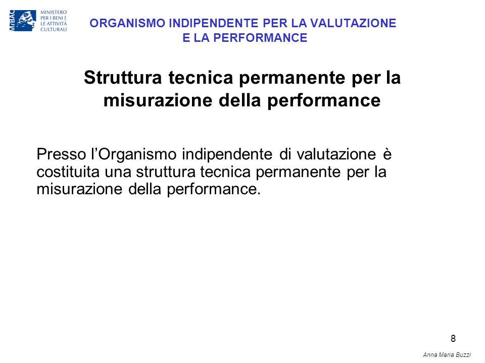 ORGANISMO INDIPENDENTE PER LA VALUTAZIONE E LA PERFORMANCE