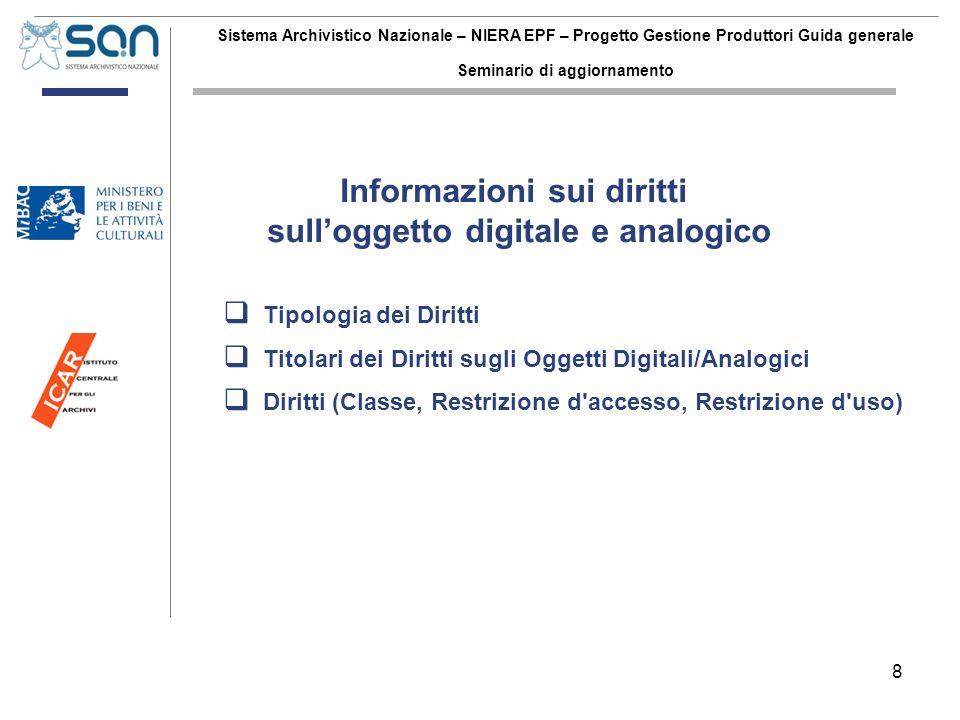 Informazioni sui diritti sull'oggetto digitale e analogico