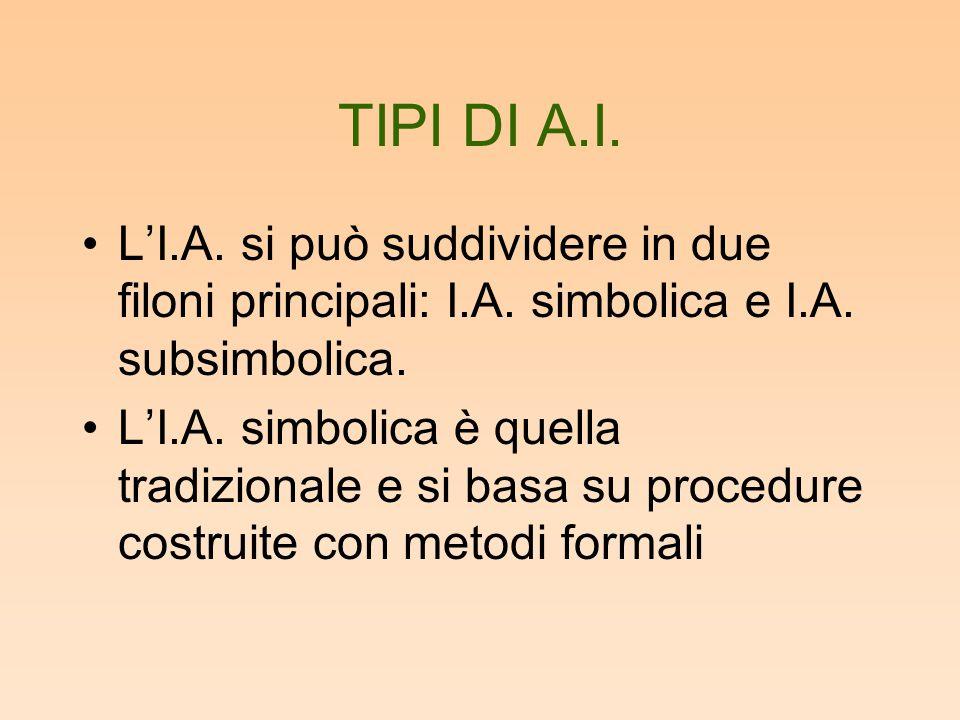 TIPI DI A.I. L'I.A. si può suddividere in due filoni principali: I.A. simbolica e I.A. subsimbolica.