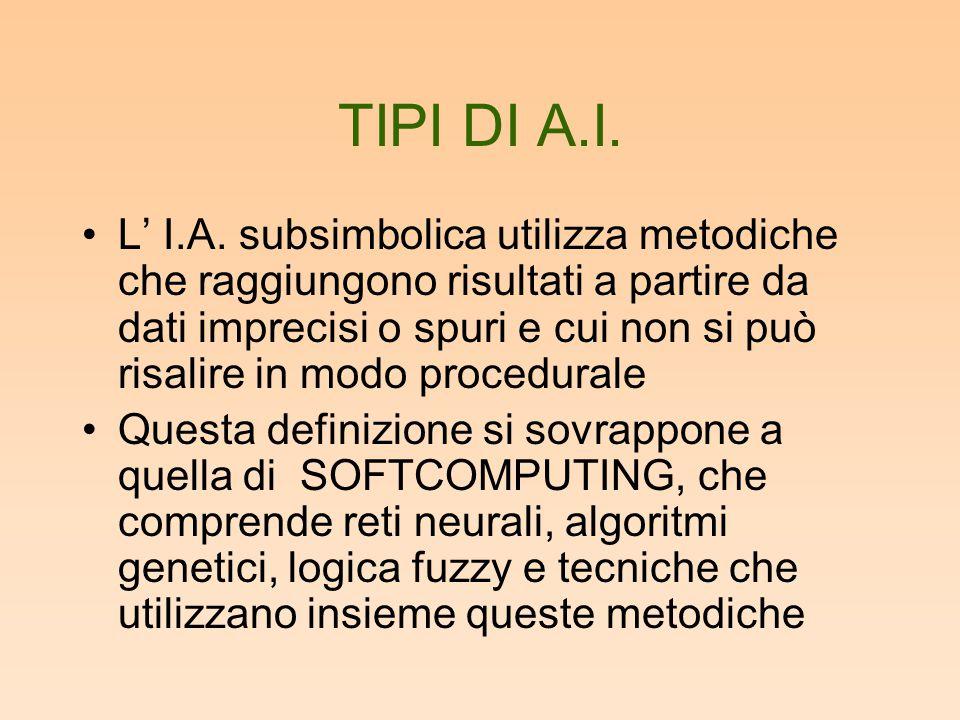 TIPI DI A.I.