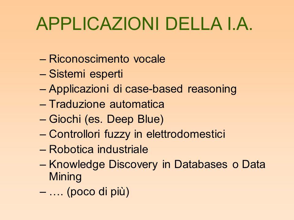 APPLICAZIONI DELLA I.A. Riconoscimento vocale Sistemi esperti