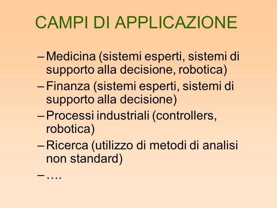 CAMPI DI APPLICAZIONE Medicina (sistemi esperti, sistemi di supporto alla decisione, robotica)