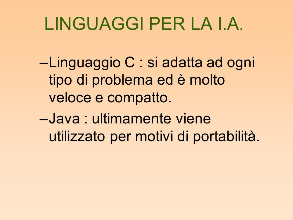 LINGUAGGI PER LA I.A. Linguaggio C : si adatta ad ogni tipo di problema ed è molto veloce e compatto.
